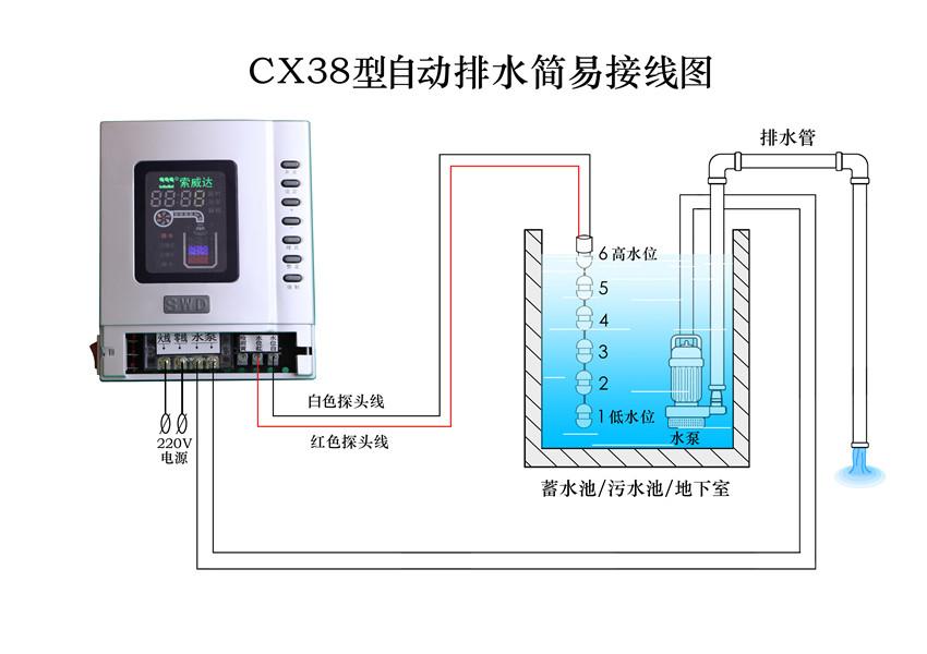 cx-38型彩屏显示水位全自动水位控制器